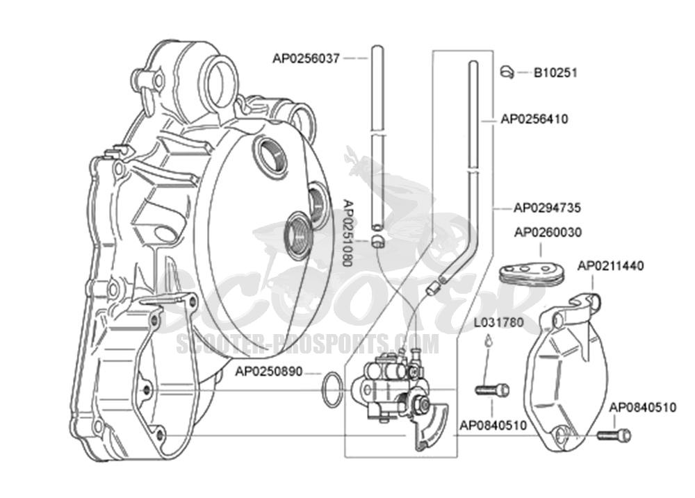 Aprilia Rs 125 Oelpumpe √ Scooter-ProSports