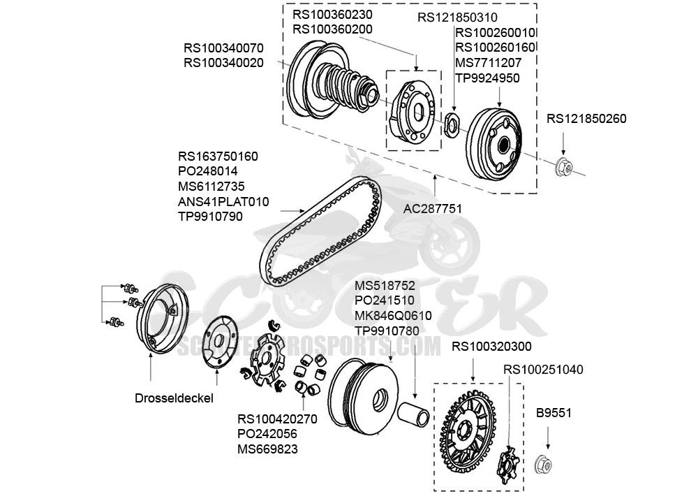 wandler kupplung variomatik peugeot 50 ccm scooter. Black Bedroom Furniture Sets. Home Design Ideas
